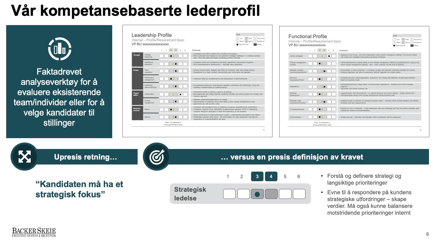 Vår kompetansebaserte lederprofil BackerSkeie
